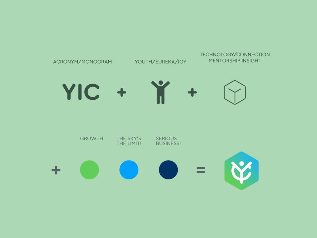 Youth innovation center logo concept